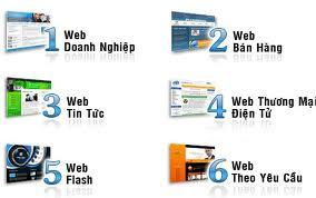Giá thiết kế web tại  Hải Phòng là bao nhiêu?